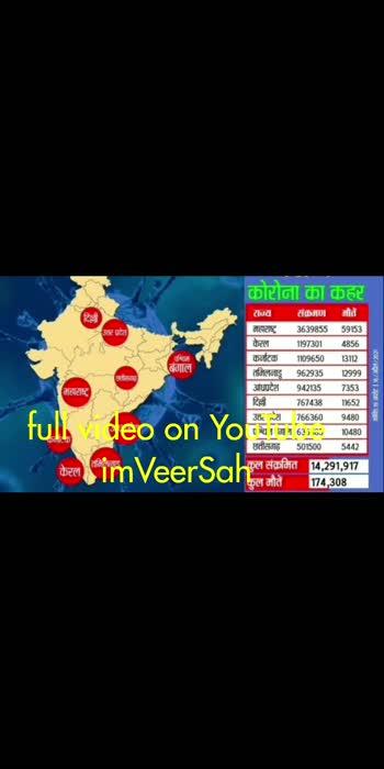 #कोरोना_वायरस_न्यूज  #कोरोना_वायरस_कोविड_19 #covid19india full video on YouTube/imVeerSah